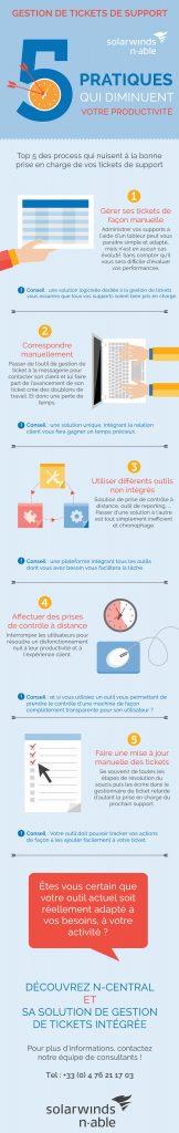 HelpDeskProductivity_Infographic_June2015